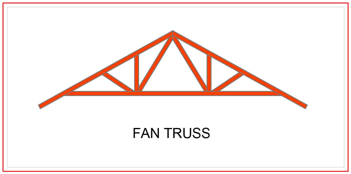 fan roof truss