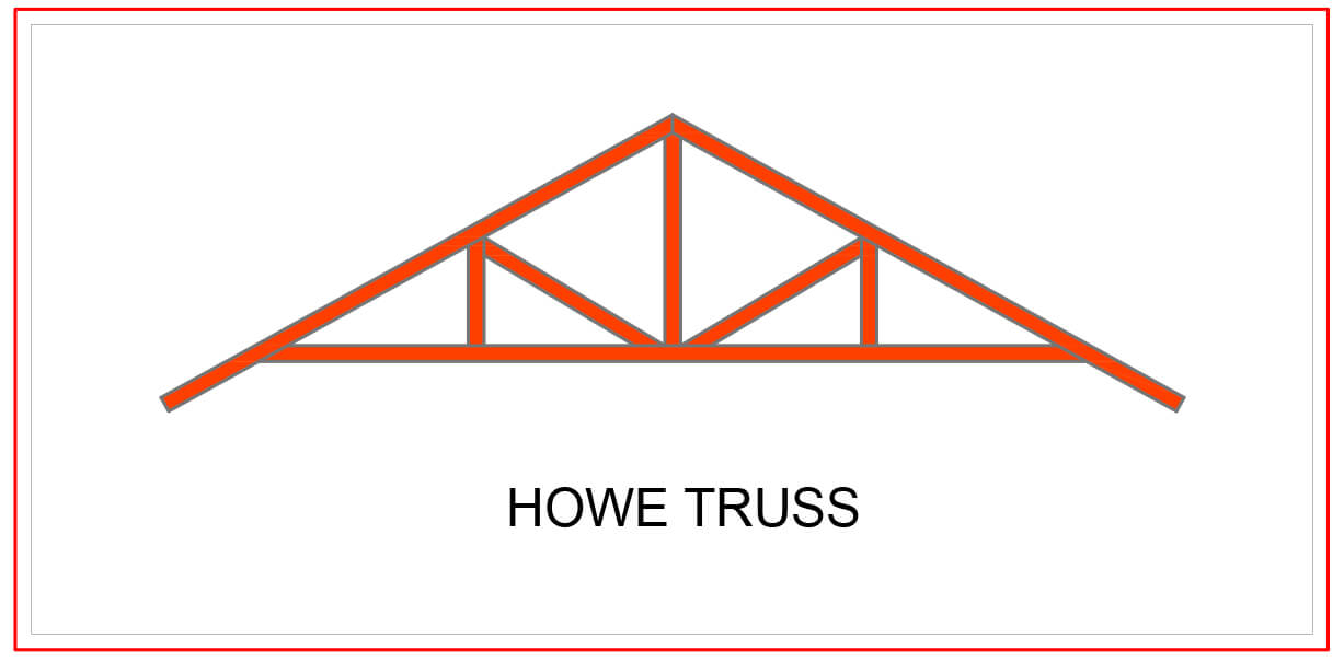 howe roof truss