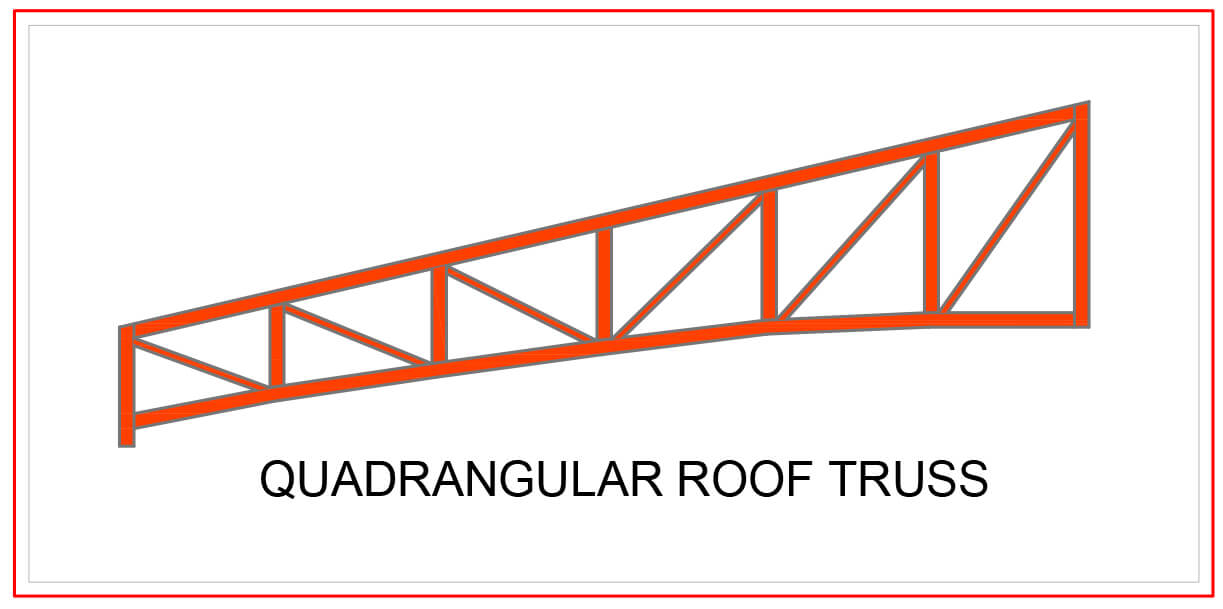 quadrangular roof truss