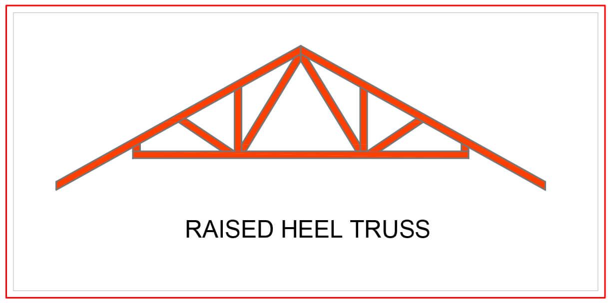 raised heel truss