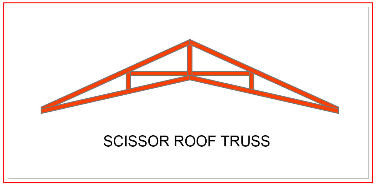 scissor roof truss
