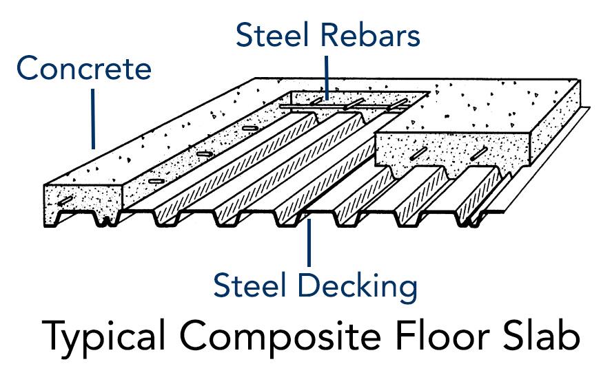 composite-slab-with-steel-deck