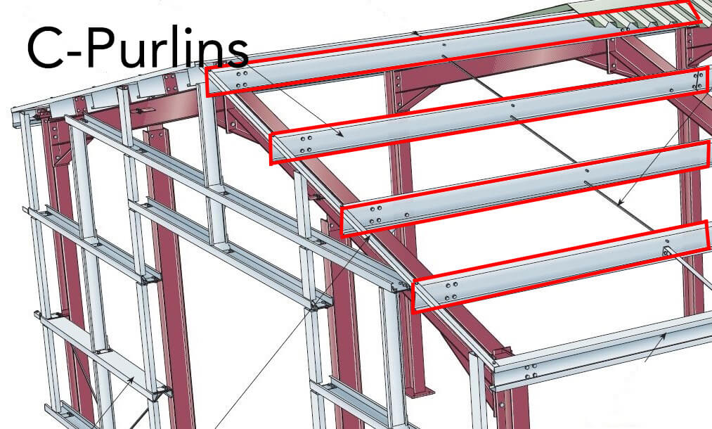 Buying C-Purlins - Roofing Supplier with Delivery - Alpha Steel